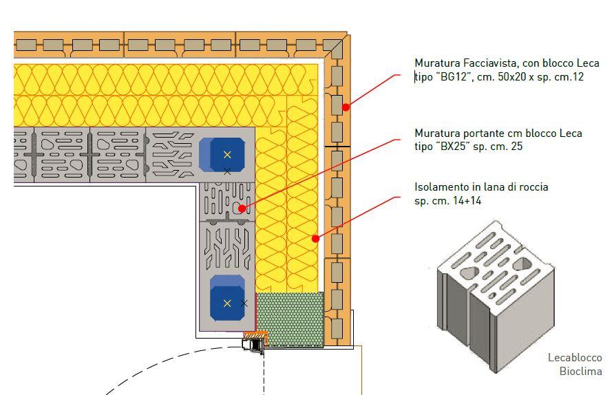 Casa passiva in classe oro casaclima lecablocco - Casa in muratura portante ...