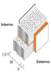 Bioclima30-termointonaco