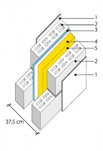 Doppia-parete-B12
