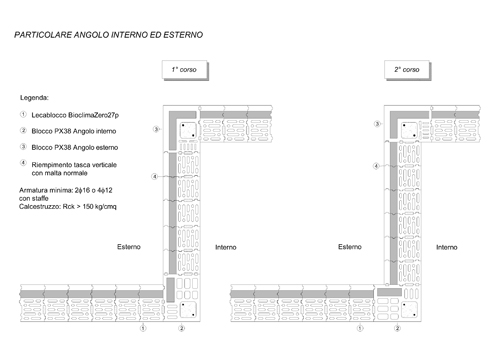 particolare-Bioclima-Zero27p-angolo-interno-500