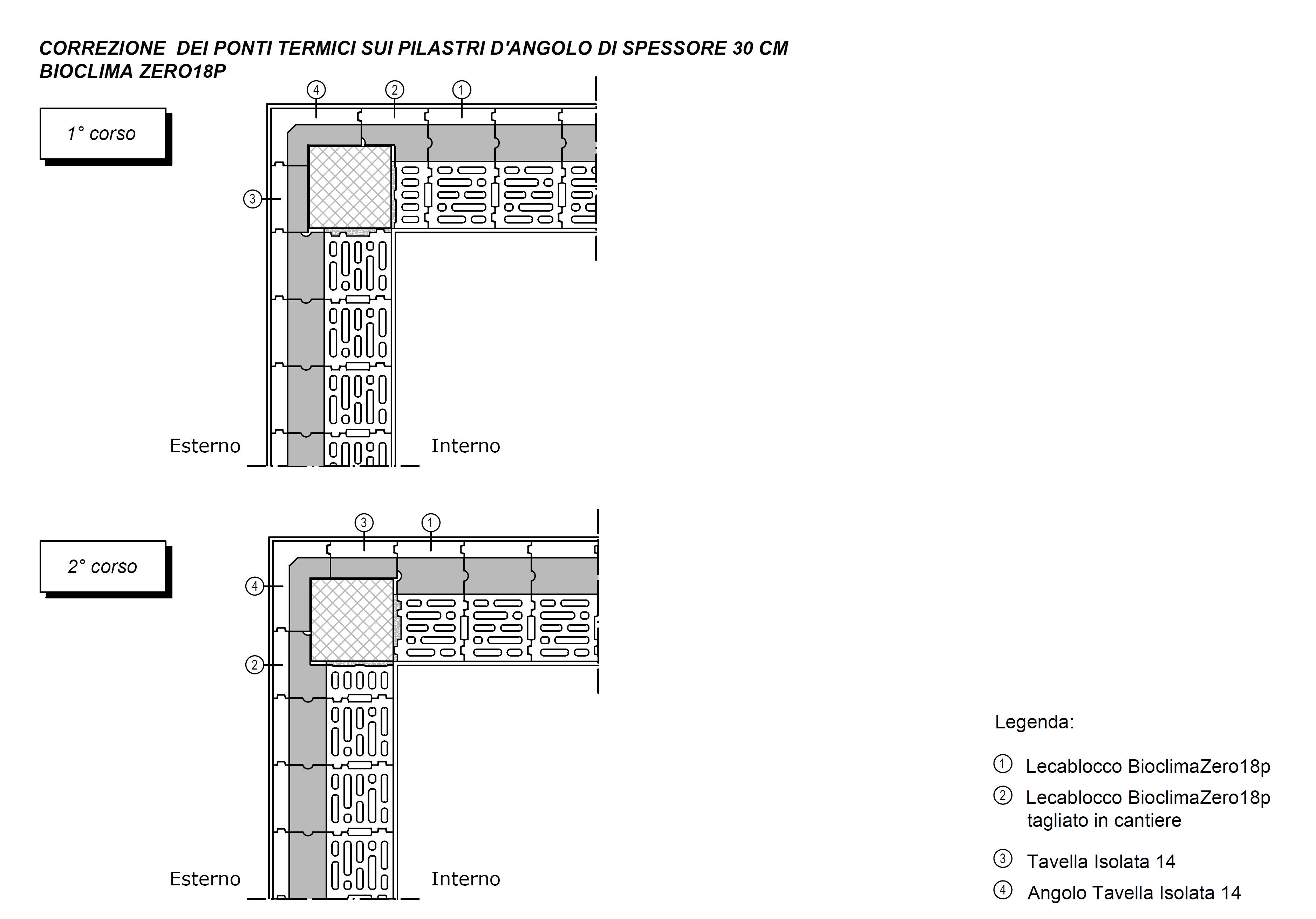 particolare-bioclima-zero18p-pilastro-angolo30