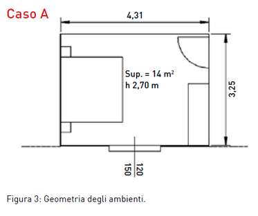 MC109-Elementi-figura-3A