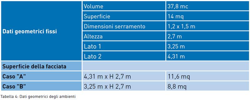 MC109-Elementi-tabella-4