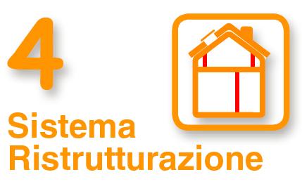 Sistema-ristrutturazione