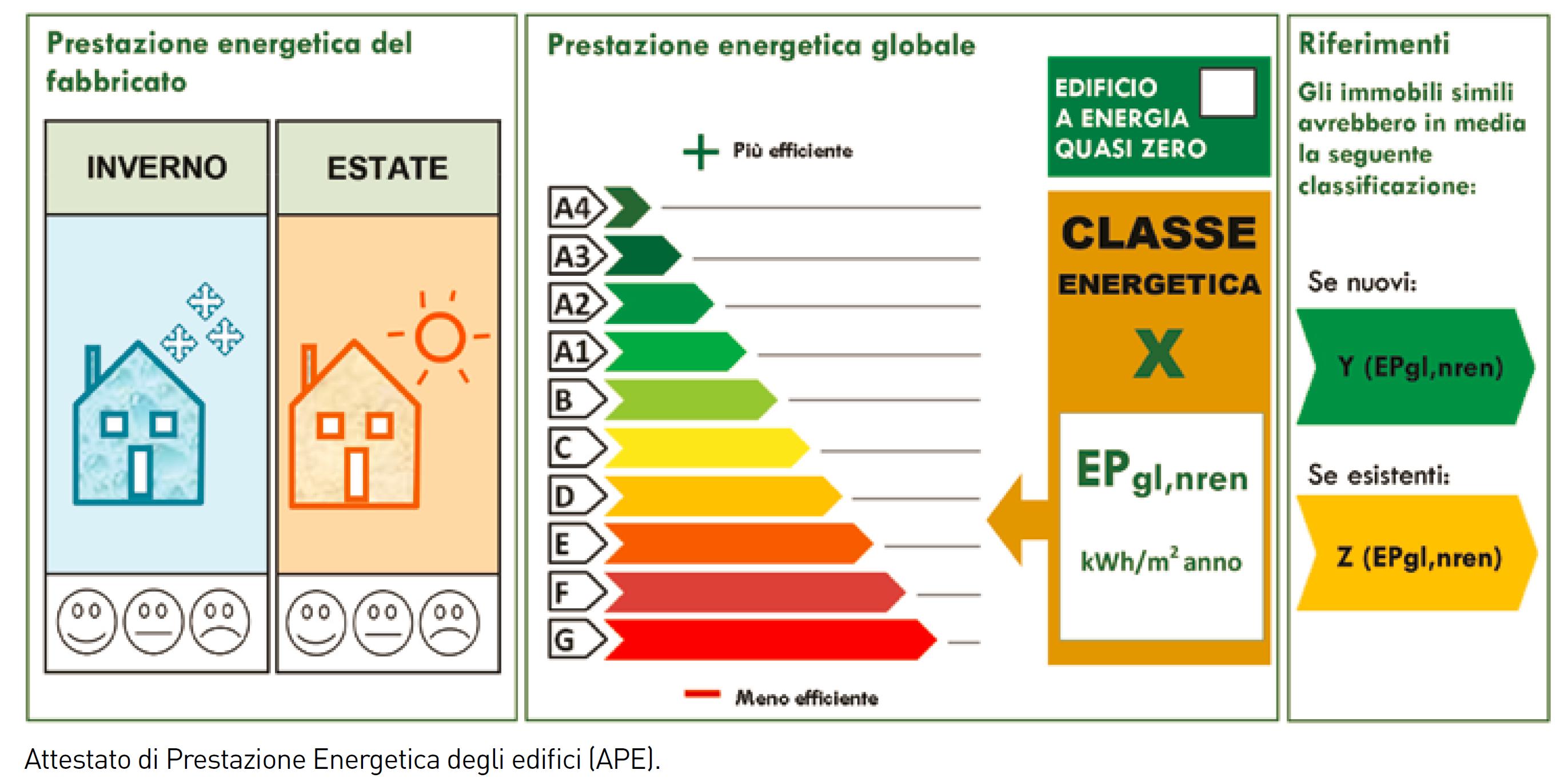 MC110-certificazione-energetica