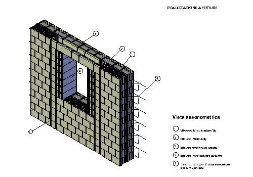 particolare-Bioclima-zero18p-realizzazione-apertura