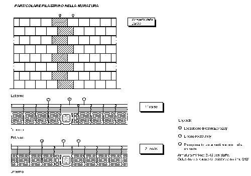 particolare-Bioclima-zero23p-blocco-Jolly