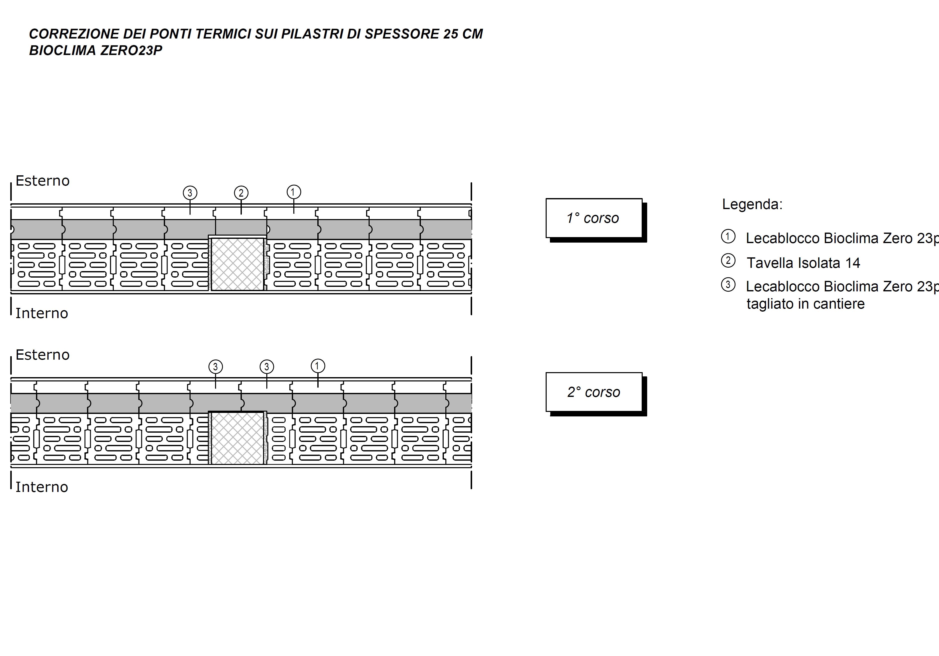 particolare-bioclima-zero23p-pilastro-25