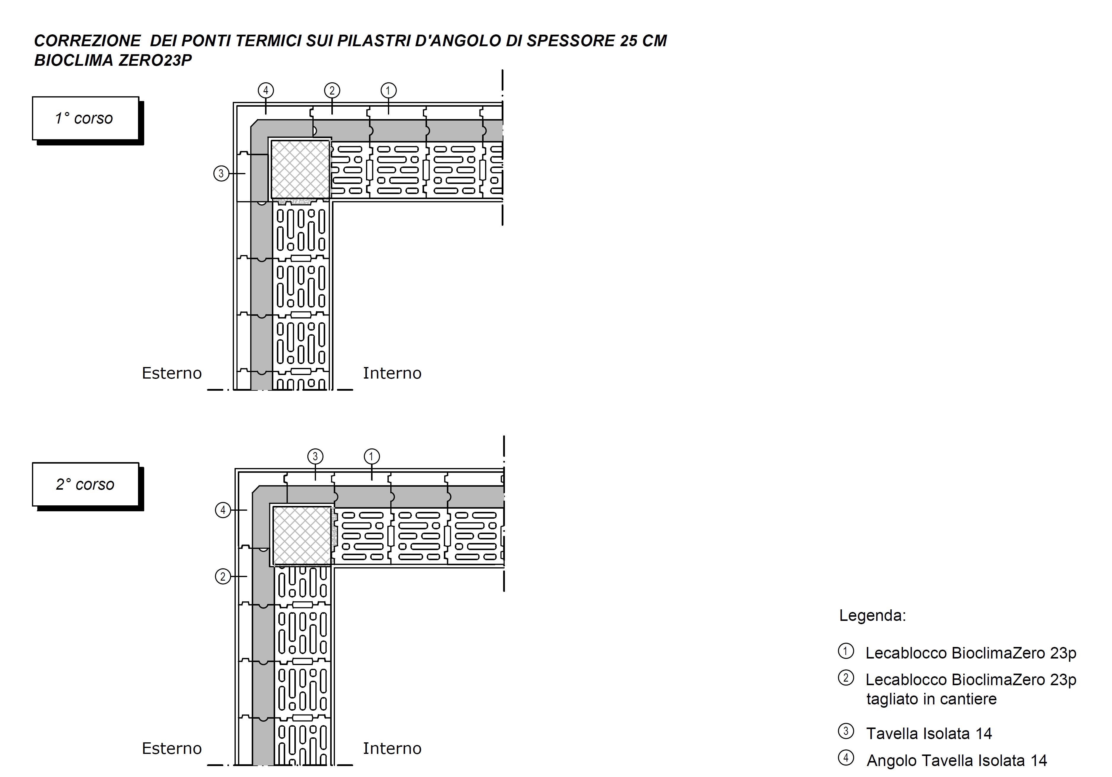 particolare-bioclima-zero23p-pilastro-angolo25
