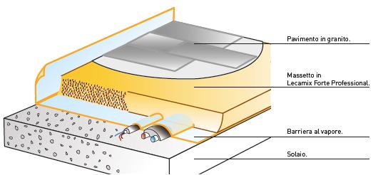 MC111-malpensa-stratigrafia