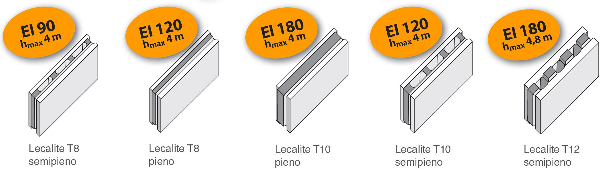 mc113-lecalite-valori-ei